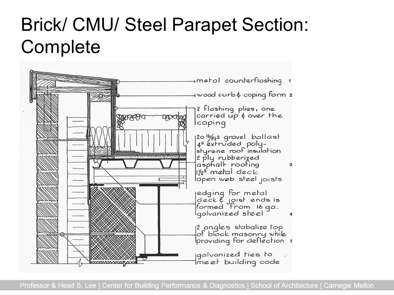Brick/ CMU/ Steel Parapet Section: Complete