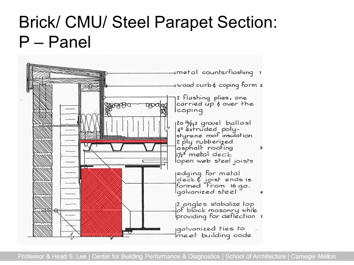 Brick/ CMU/ Steel Parapet Section: P – Panel