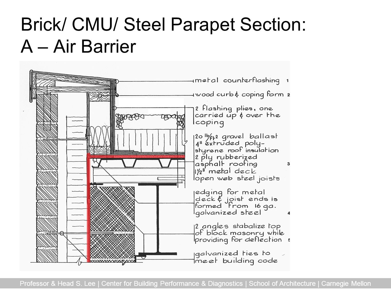 Brick/ CMU/ Steel Parapet Section: A – Air Barrier