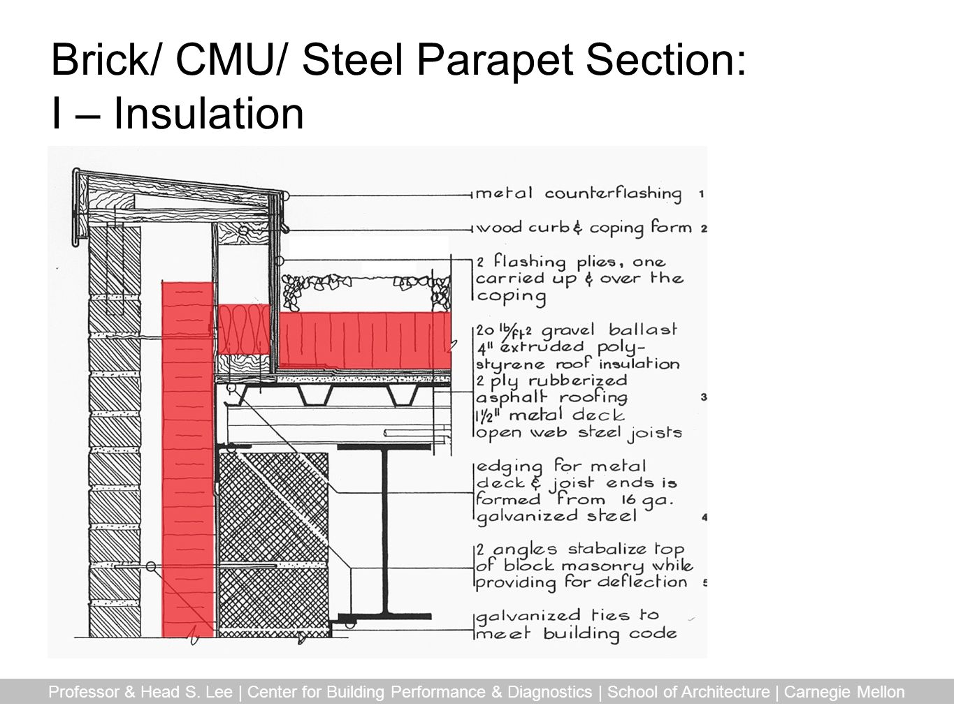 Brick/ CMU/ Steel Parapet Section: I – Insulation