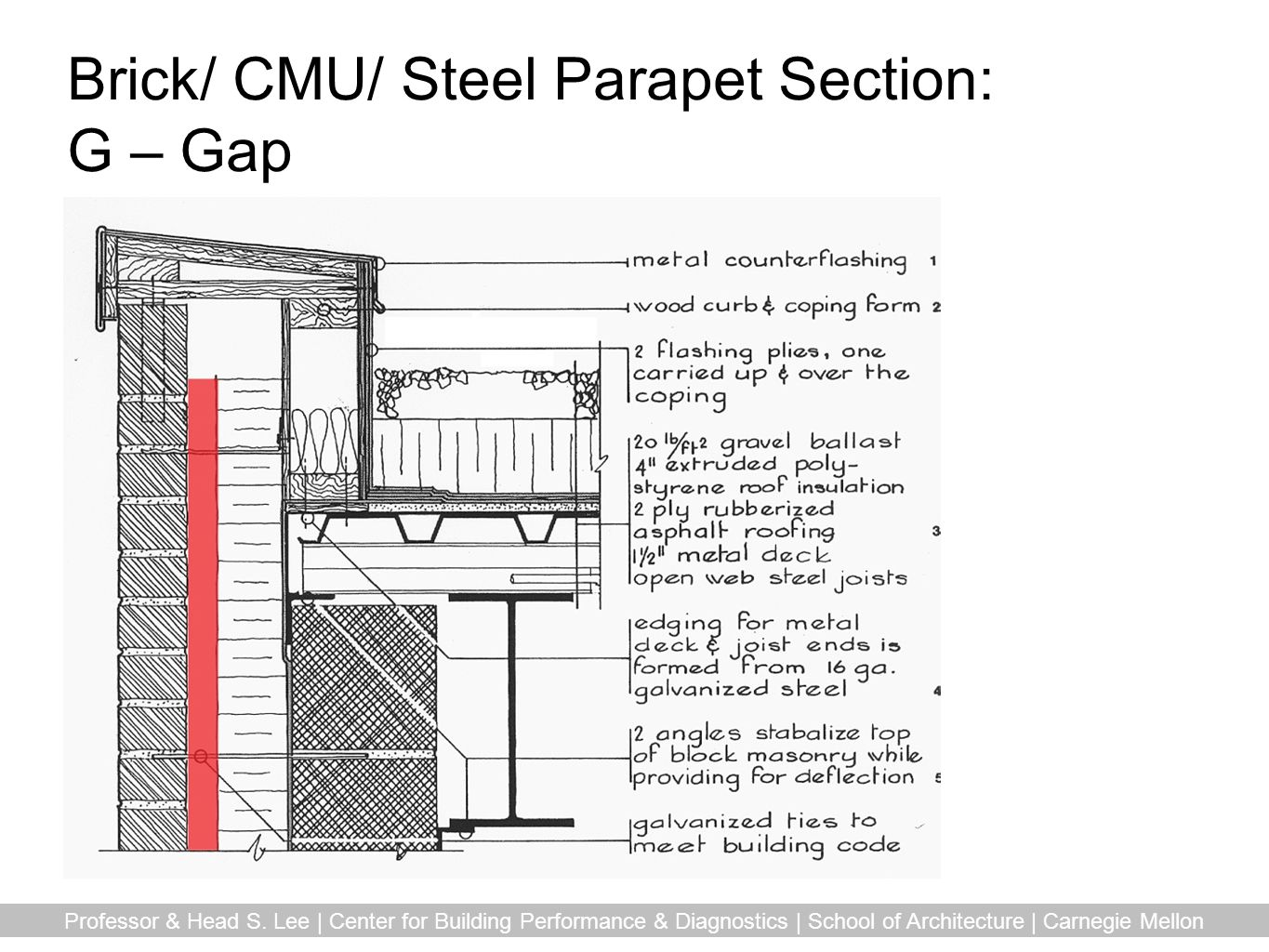 Brick/ CMU/ Steel Parapet Section: G – Gap