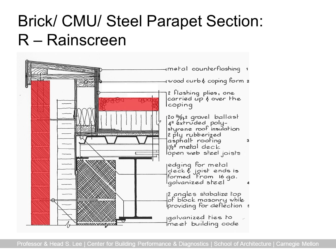Brick/ CMU/ Steel Parapet Section: R – Rainscreen