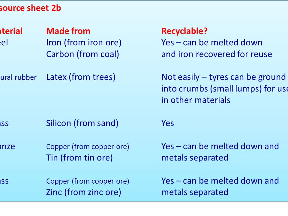 How Iron and Steel Work