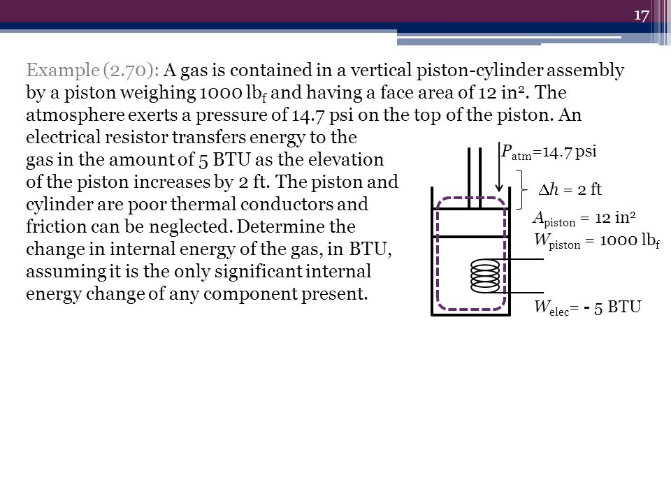 Example (2.70): A gas is contained in a vertical piston-cylinder assembly by a piston weighing 1000 lbf and having a face area of 12 in2. The atmosphere exerts a pressure of 14.7 psi on the top of the piston. An electrical resistor transfers energy to the gas in the amount of 5 BTU as the elevation of the piston increases by 2 ft. The piston and cylinder are poor thermal conductors and friction can be neglected. Determine the change in internal energy of the gas, in BTU, assuming it is the only significant internal energy change of any component present.