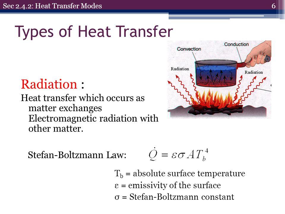Types of Heat Transfer Radiation :