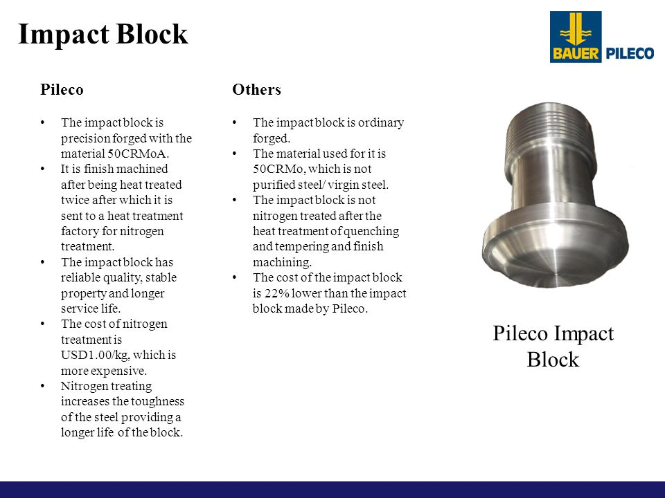 Impact Block Pileco Impact Block Pileco Others