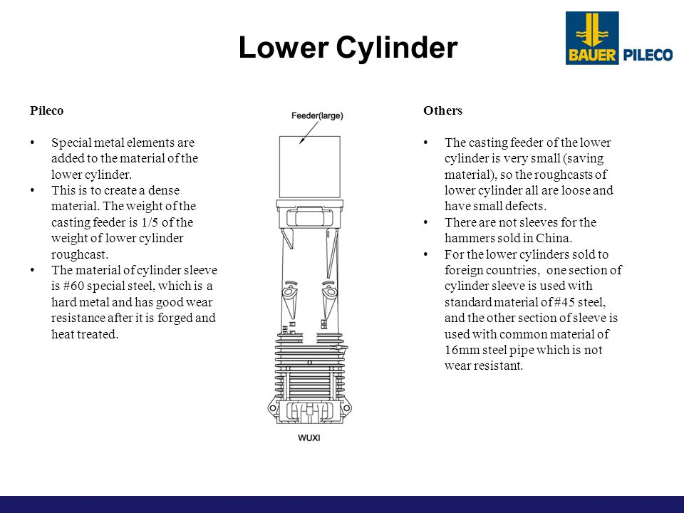 Lower Cylinder Pileco. Special metal elements are added to the material of the lower cylinder.