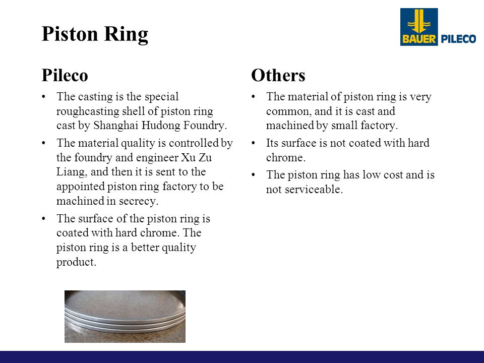 Piston Ring Pileco Others