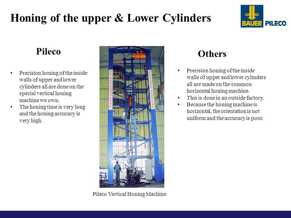 Honing of the upper & Lower Cylinders