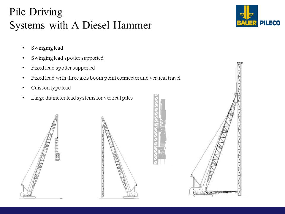 Pile Driving Systems with A Diesel Hammer