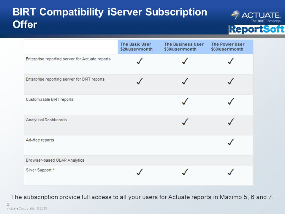 BIRT Compatibility iServer Subscription Offer