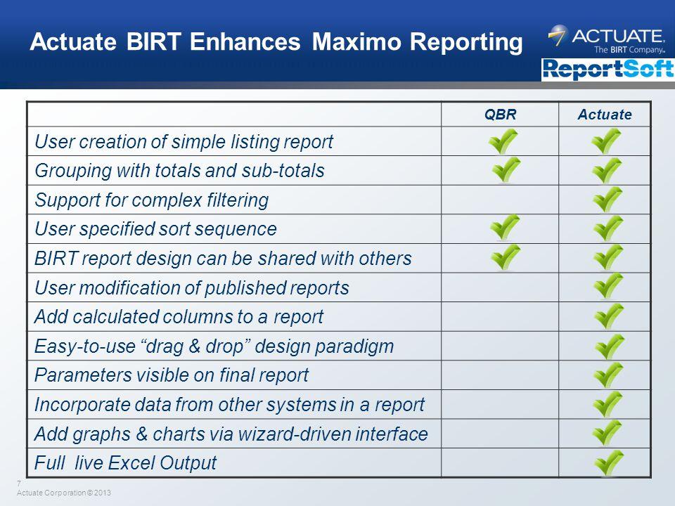 Actuate BIRT Enhances Maximo Reporting