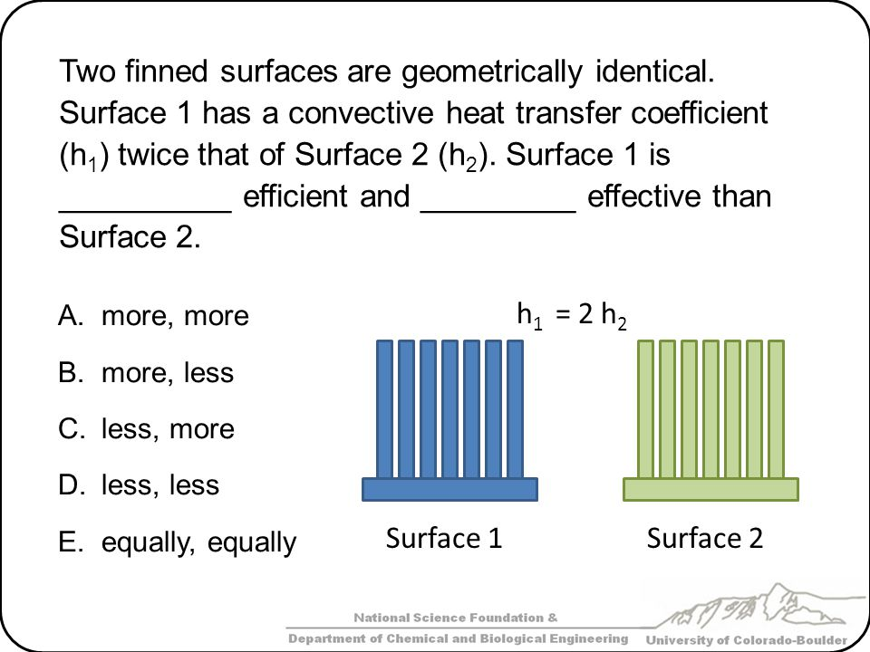 Two finned surfaces are geometrically identical