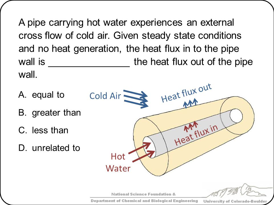 A pipe carrying hot water experiences an external cross flow of cold air. Given steady state conditions and no heat generation, the heat flux in to the pipe wall is _______________ the heat flux out of the pipe wall.
