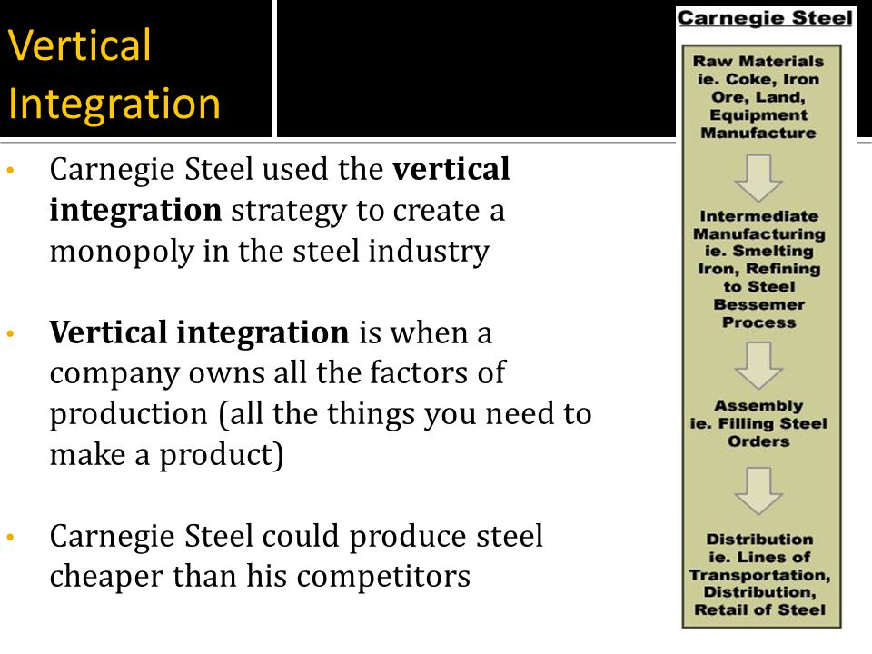 Vertical Integration Carnegie Steel used the vertical integration strategy to create a monopoly in the steel industry.