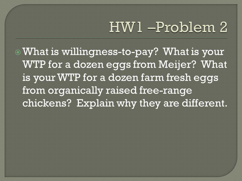 HW1 –Problem 2