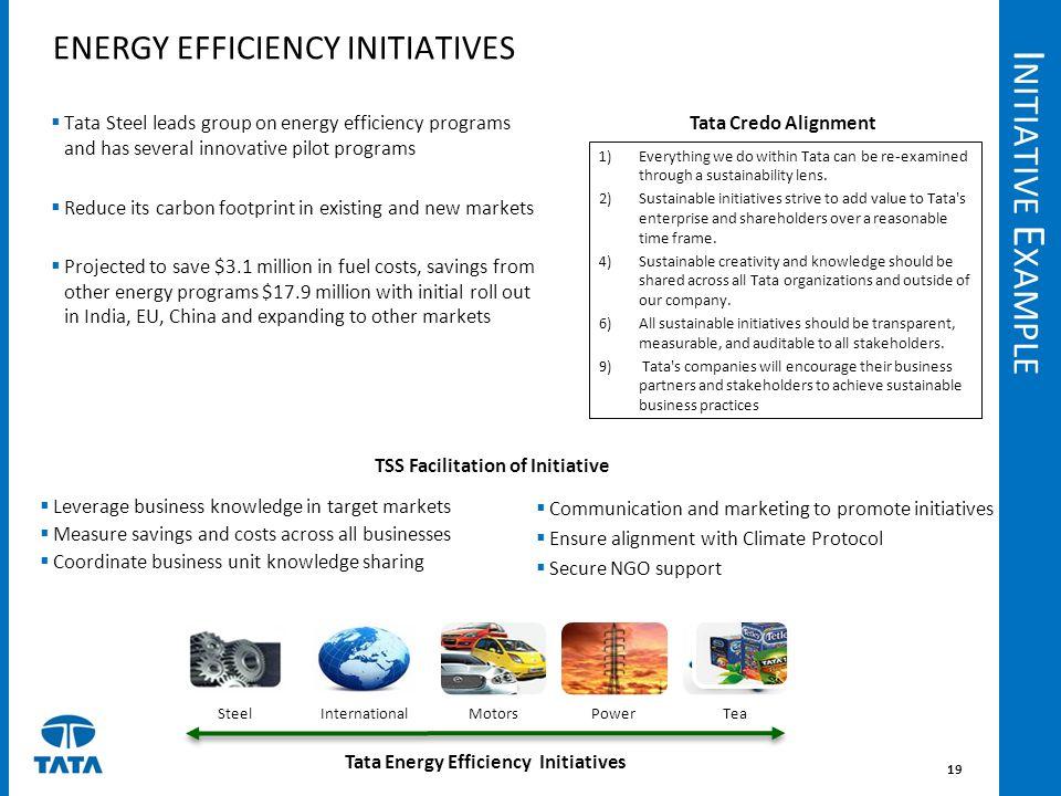 TSS Facilitation of Initiative Tata Energy Efficiency Initiatives