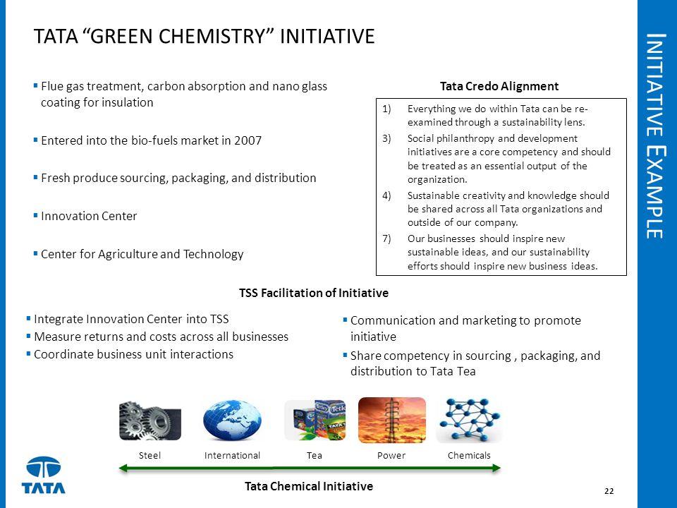 TSS Facilitation of Initiative Tata Chemical Initiative
