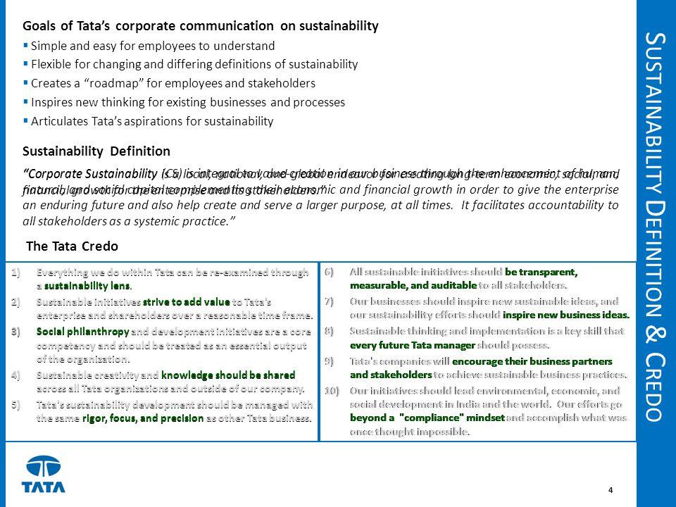 Sustainability Definition & Credo