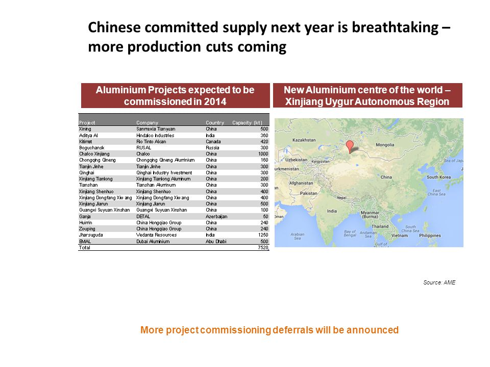 Chinese committed supply next year is breathtaking – more production cuts coming