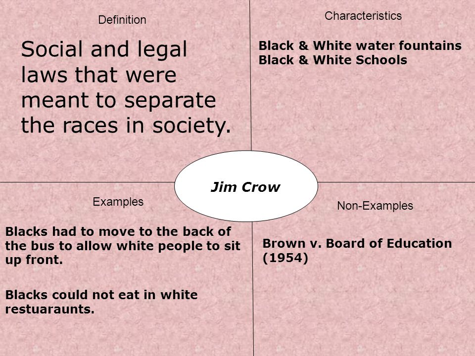 Characteristics Definition. Social and legal laws that were meant to separate the races in society.