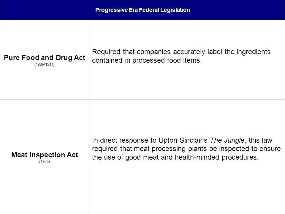 Progressive Era Federal Legislation