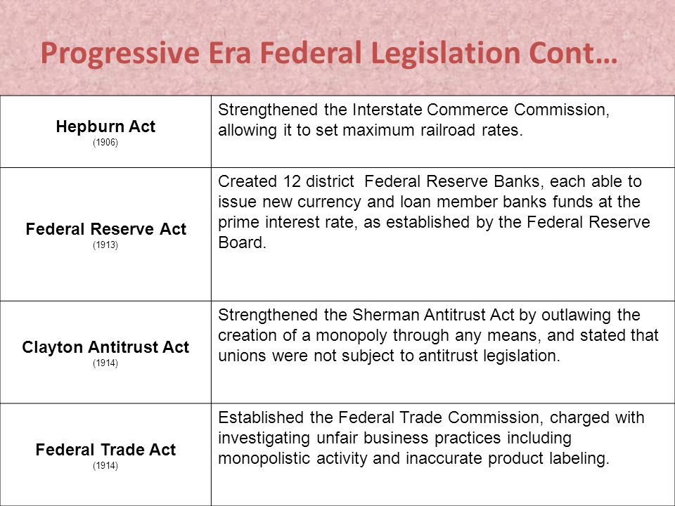 Progressive Era Federal Legislation Cont…