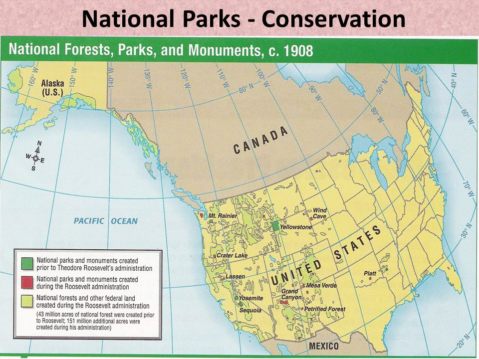 National Parks - Conservation
