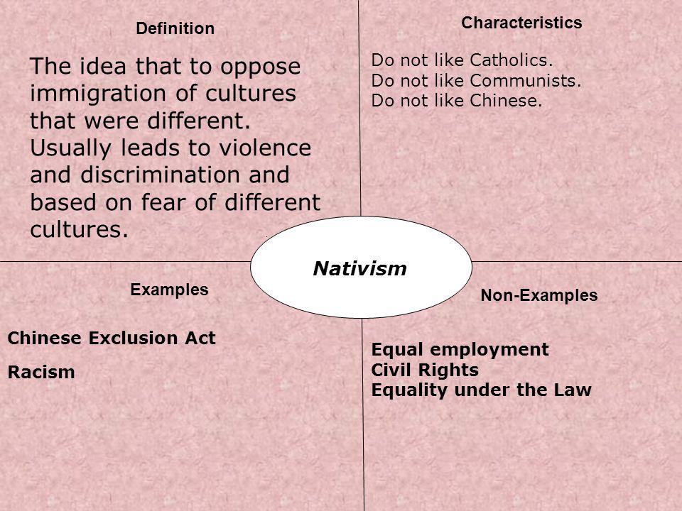 Characteristics Definition.