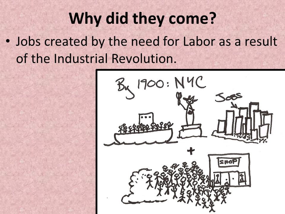 Why did they come Jobs created by the need for Labor as a result of the Industrial Revolution.