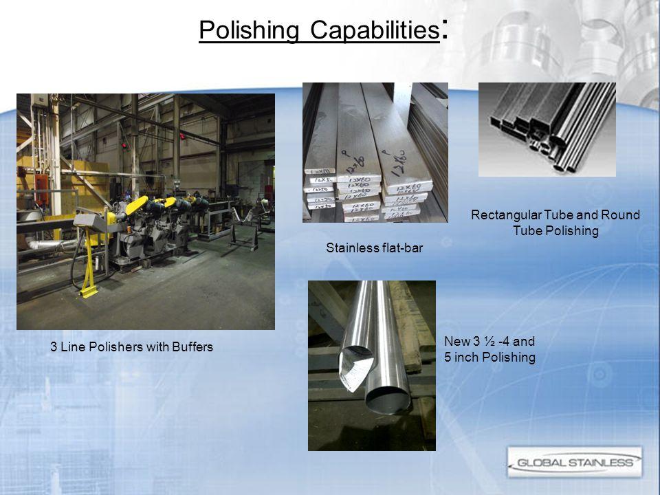 Polishing Capabilities: