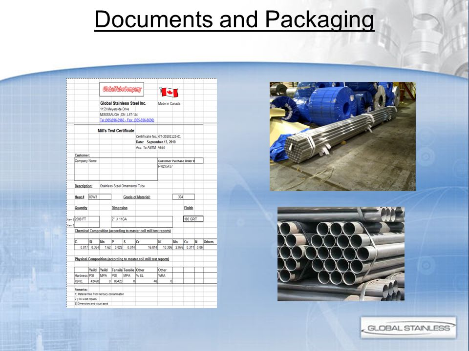 Documents and Packaging