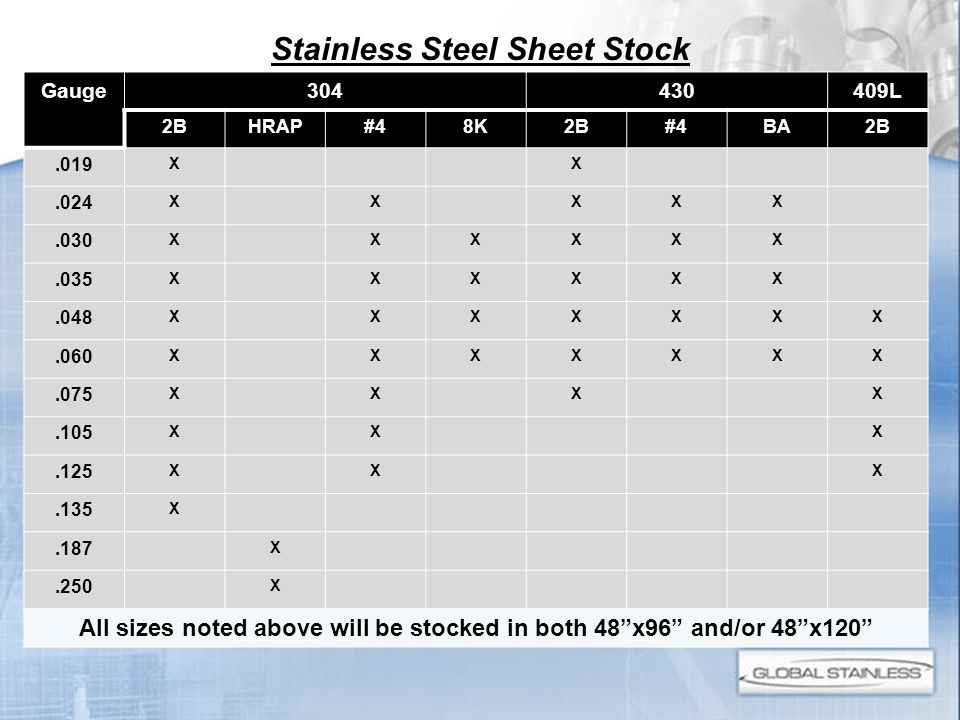 Stainless Steel Sheet Stock