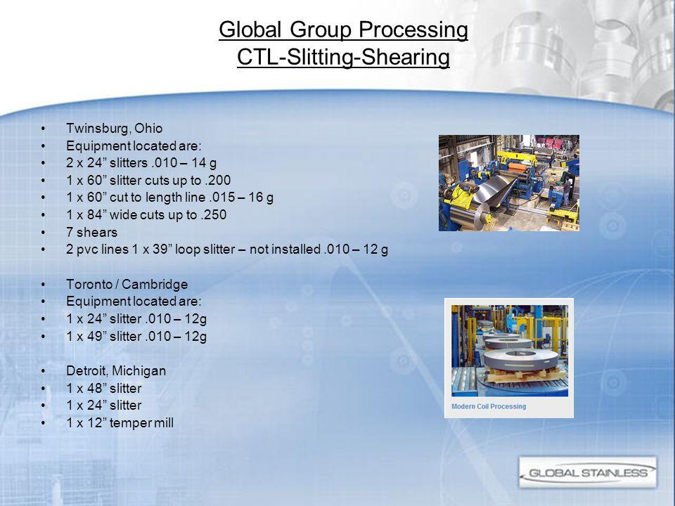 Global Group Processing CTL-Slitting-Shearing