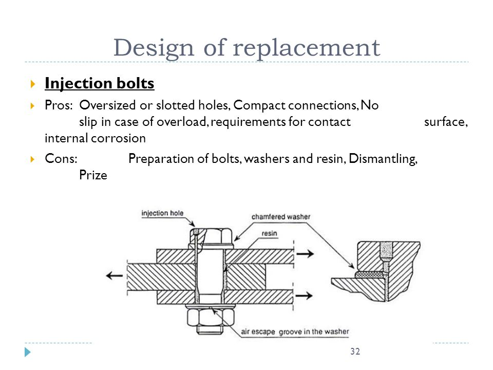 Design of replacement Injection bolts