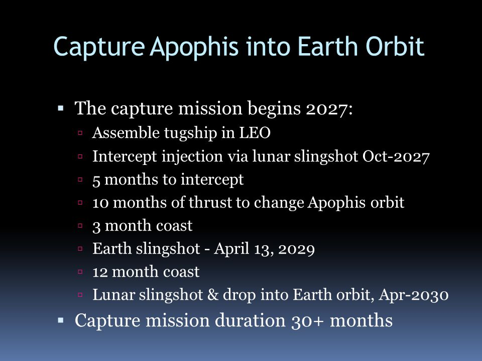 Capture Apophis into Earth Orbit