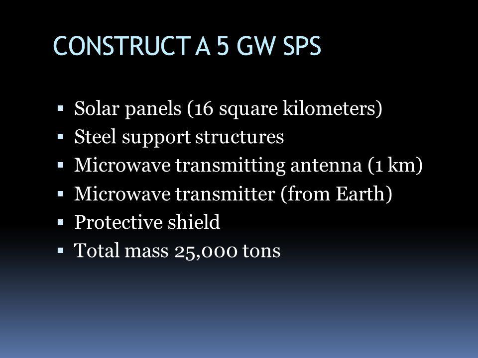 CONSTRUCT A 5 GW SPS Solar panels (16 square kilometers)