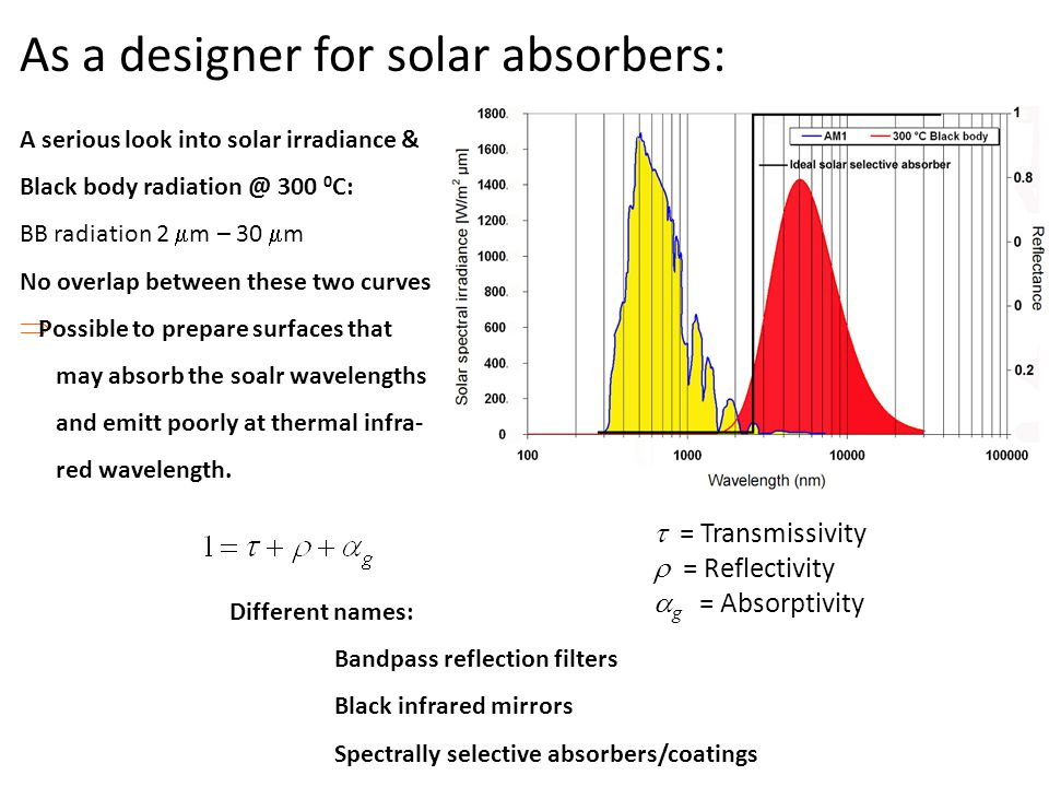 As a designer for solar absorbers: