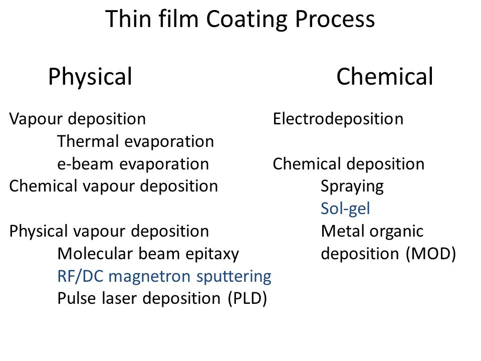 Thin film Coating Process