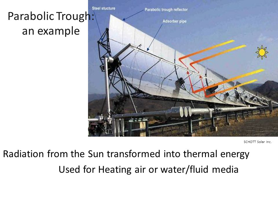 Parabolic Trough: an example