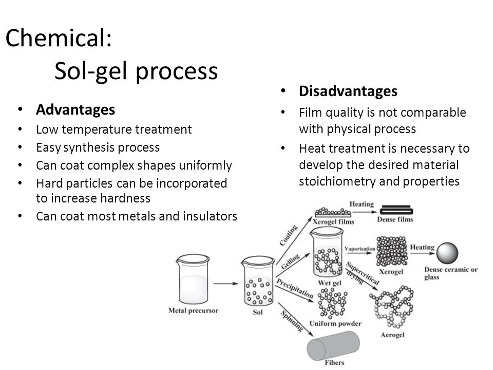 Chemical: Sol-gel process Disadvantages Advantages