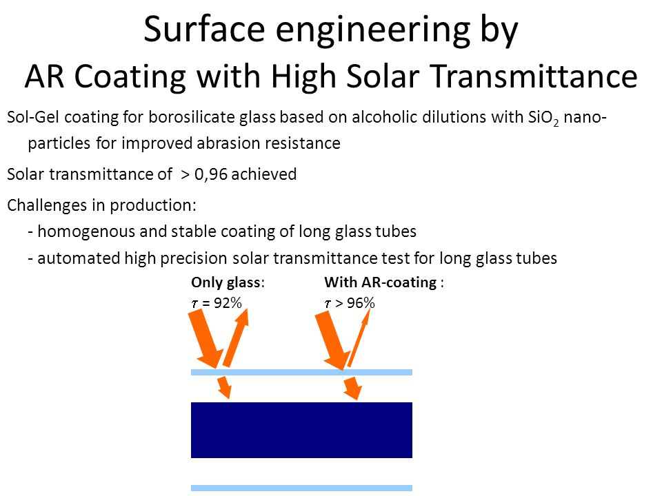 Surface engineering by
