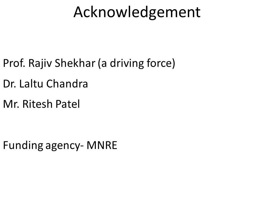 Acknowledgement Prof. Rajiv Shekhar (a driving force)