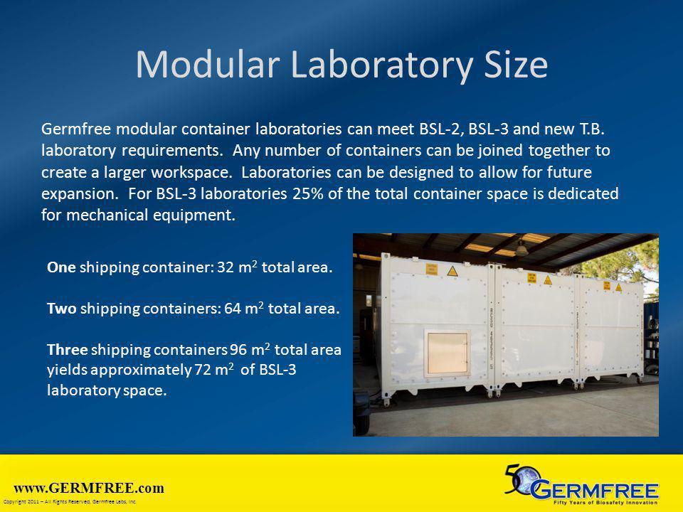 Modular Laboratory Size