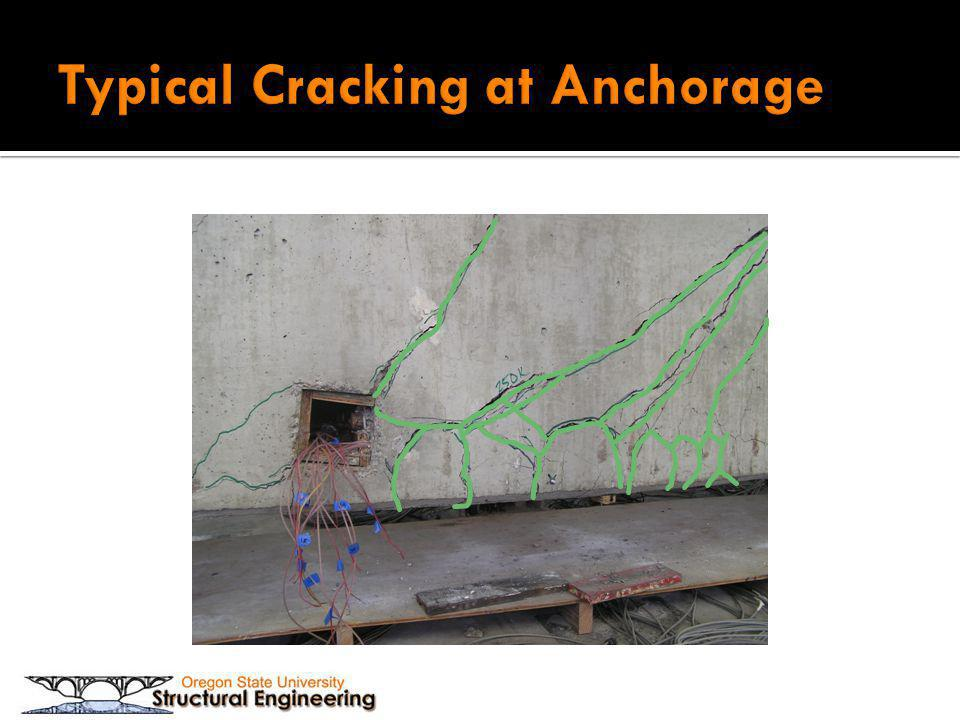 Typical Cracking at Anchorage