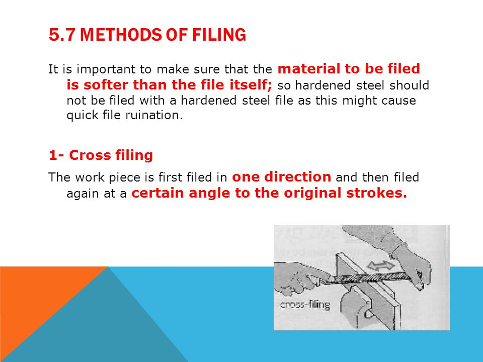 5.7 Methods of filing 1- Cross filing