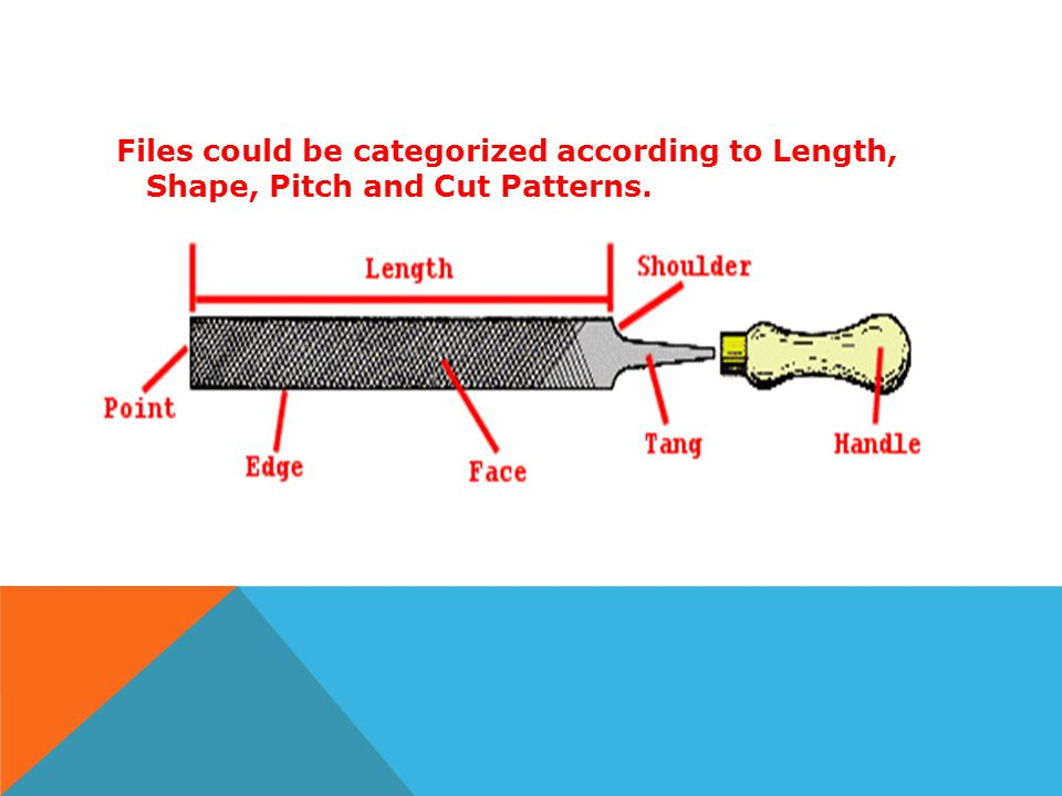 Files could be categorized according to Length, Shape, Pitch and Cut Patterns.