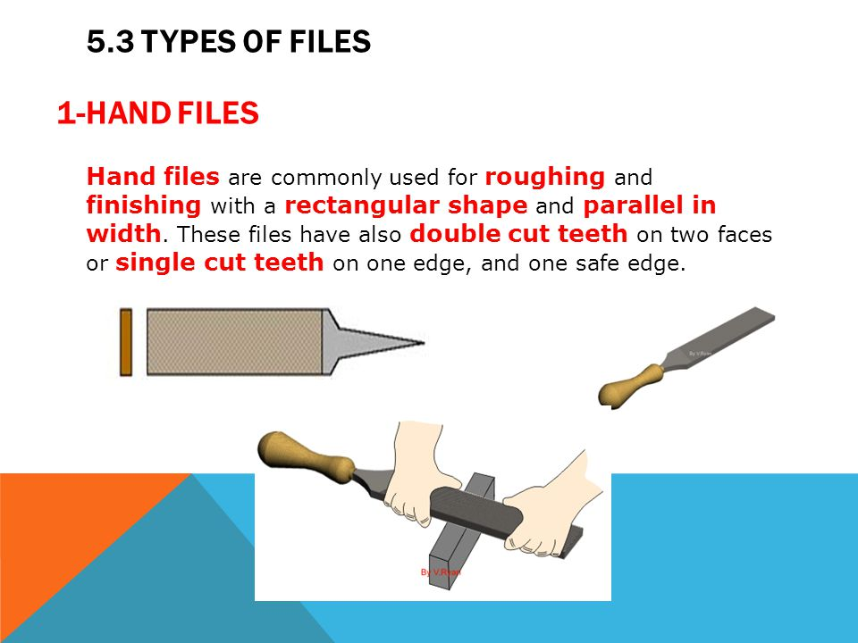 5.3 Types of files 1-Hand files