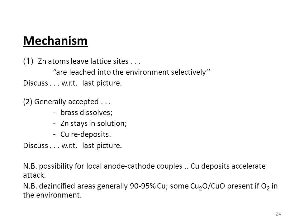 Mechanism (1) Zn atoms leave lattice sites . . .