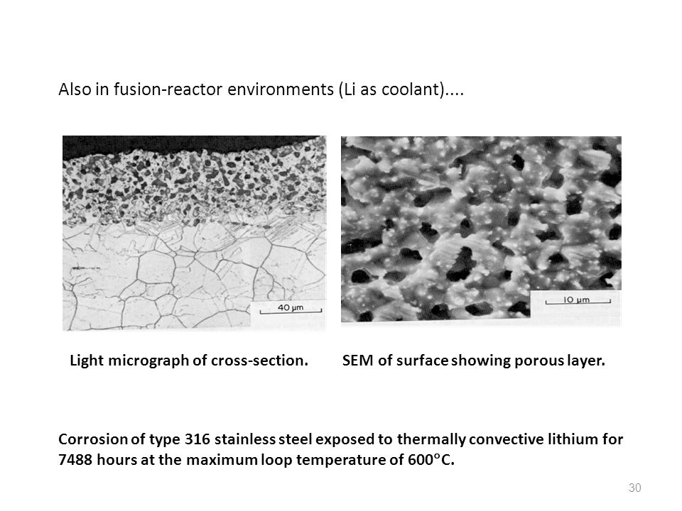 Also in fusion-reactor environments (Li as coolant)....